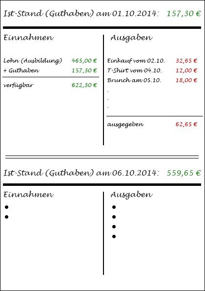 Einnahmen-Ausgaben-Liste